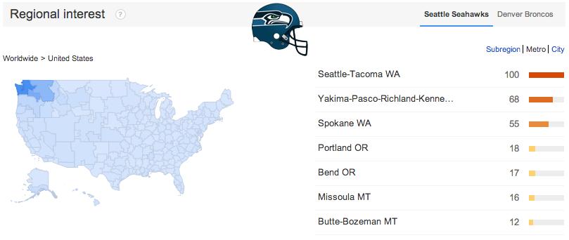 Regional Search Interest in Seattle MSA