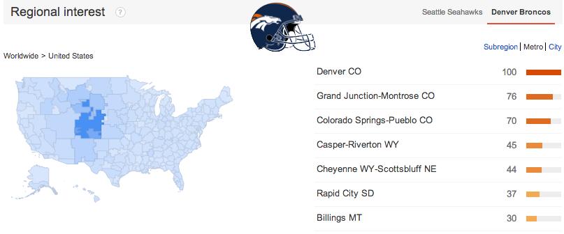 Regional Search Interest in Denver MSA